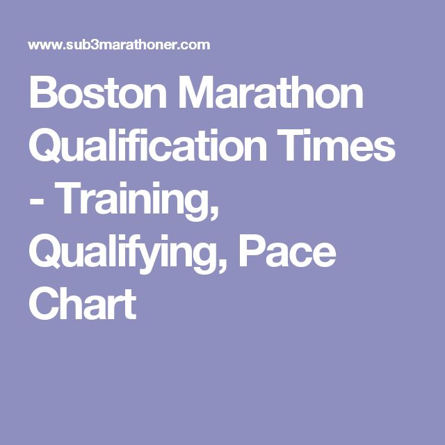 Boston Marathon Qualification Times - Training, Qualifying, Pace Chart