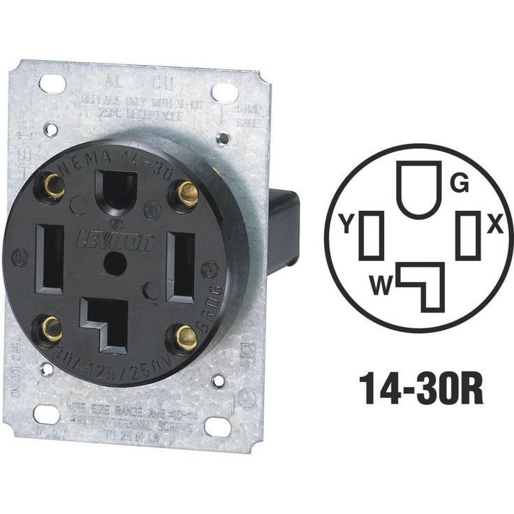 58507e24496d5ab423dee9e037ba2607 best 25 dryer outlet ideas on pinterest laundry in kitchen leviton dryer outlet wiring diagram at bakdesigns.co