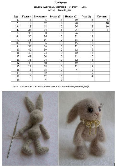 Вязаный заяц амигуруми. Схема