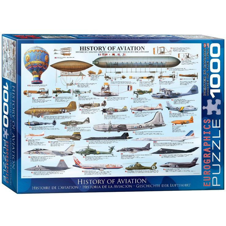 History of Aviation - 1000 Piece Jigsaw Puzzle