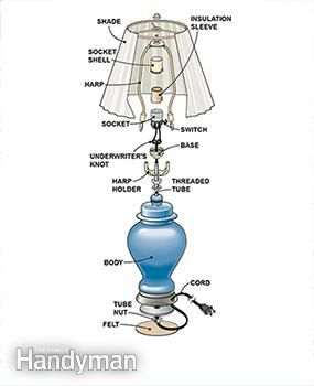 13 best lamp repair images on pinterest brass lamp antique brass how to rewire a lamp keyboard keysfo Image collections