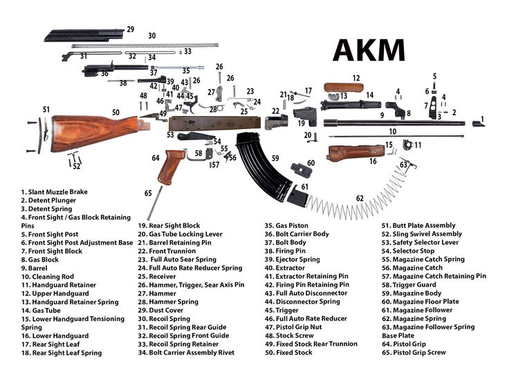 Pin on AK Kalashnikov
