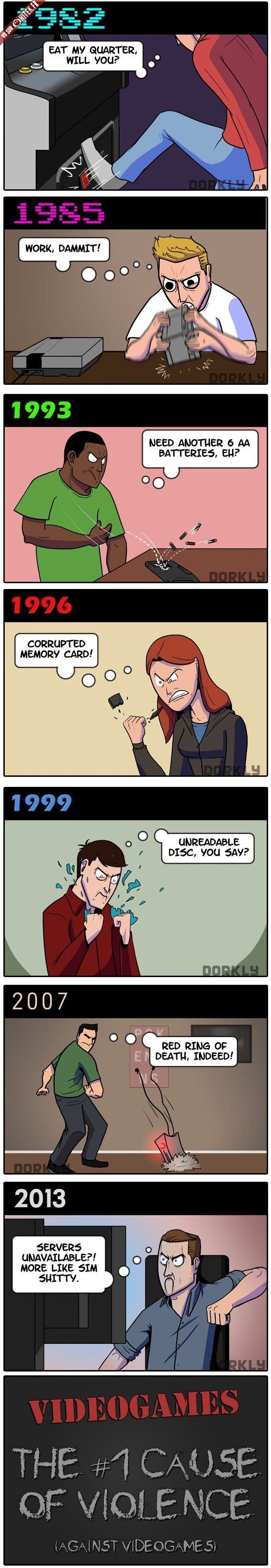 Les jeux vidéo, première source de violence depuis 1982 ...