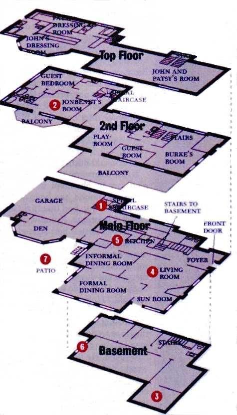 Jonbenet Ramsey House - Yahoo Image Search Results
