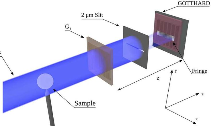 Laboratory breakthrough may lead to improved X-ray spectrometers