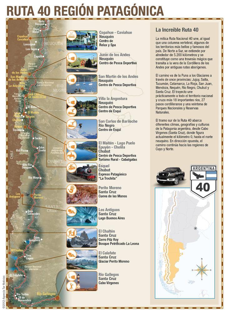 Ruta 40 en Patagonia