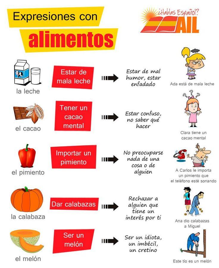 Испанские предлоги в картинках