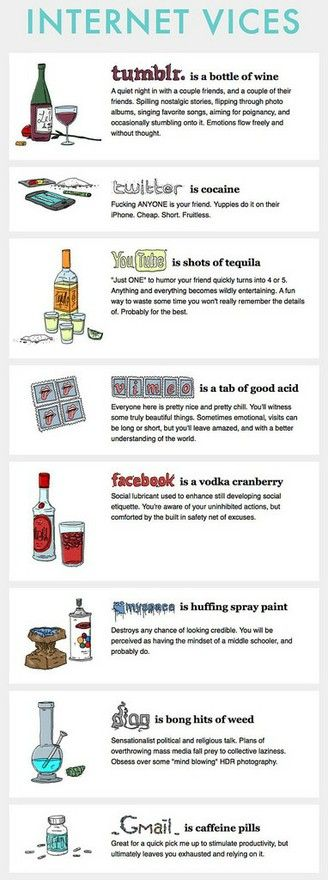 lol: Social Media, Internet Vices, Funny, So True, Humor, Infographic, Socialmedia, Medium, Drug