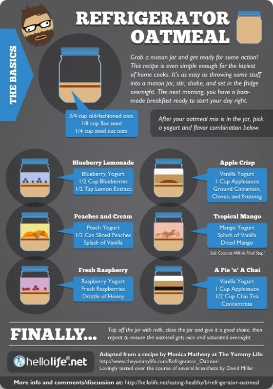 Big Dave's Refrigerator Oatmeal Breakfast Recipe Infographic | Quick & Easy overnight breakfast idea