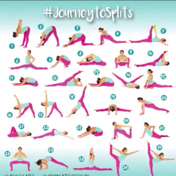 Journey to splits- printable   http://www.blogilates.com/blog/2015/06/28/30-days-30-stretches-to-splits-journeytosplits/   Hi guys, Please try this at home. It is important to click the link because blogalaties has some special rules...