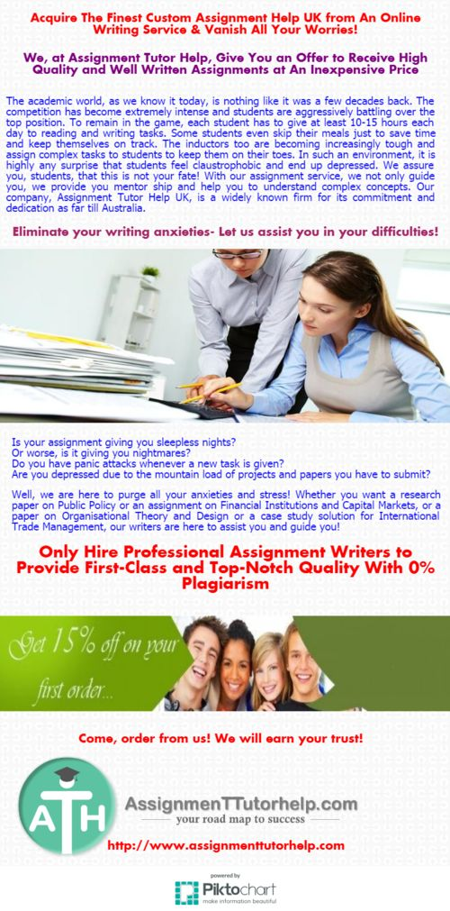 We, at Assignment Tutor Help, Give You an Offer to Receive High Quality and Well Written Assignments at An Inexpensive Price