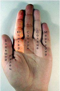 Пентаграмма дьявола. Пентаграмма «звезда в круге» - значение