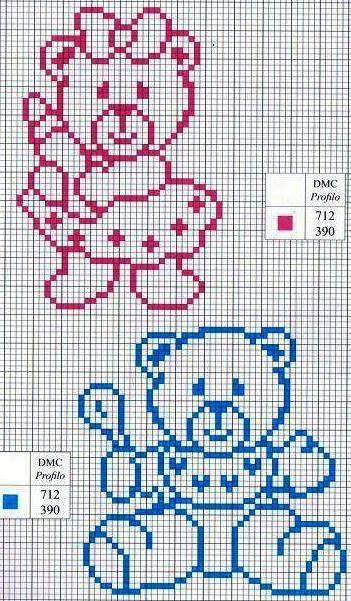 ursulet cu biberon pentru fetita si ursulet cu lingurita pentru baietel