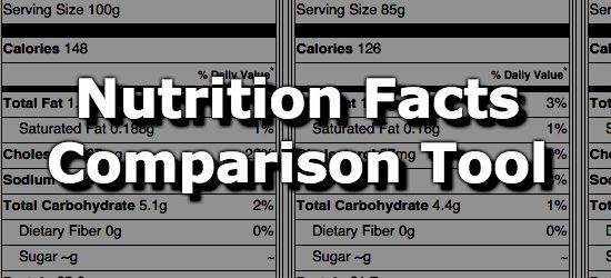 Compare vitamins, minerals, and more between different foods or serving sizes.