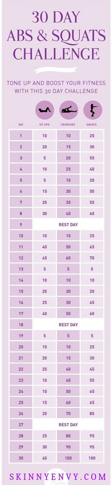 Try this abs challenge and you will get great results! #fitnesschallenge #flatabs #slimdown