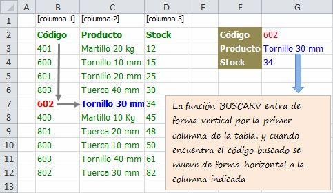Función Excel BUSCARV | TodoExcel