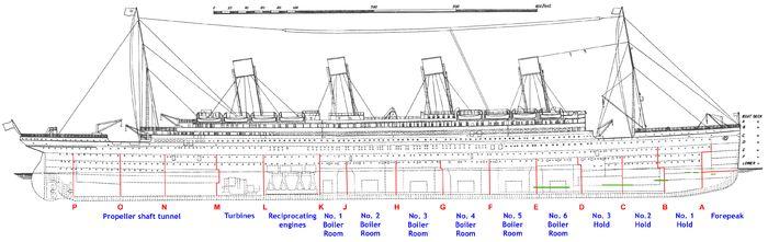 rms titanic en pinterest verdadero titanic hundimiento