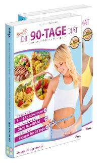 Schlank Werden 24: Die 90 Tage Diät
