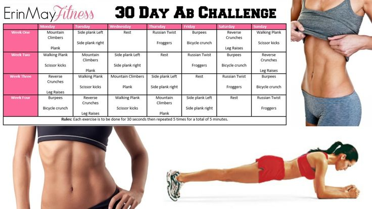 Printable Sample how to get abs fast for girls Form
