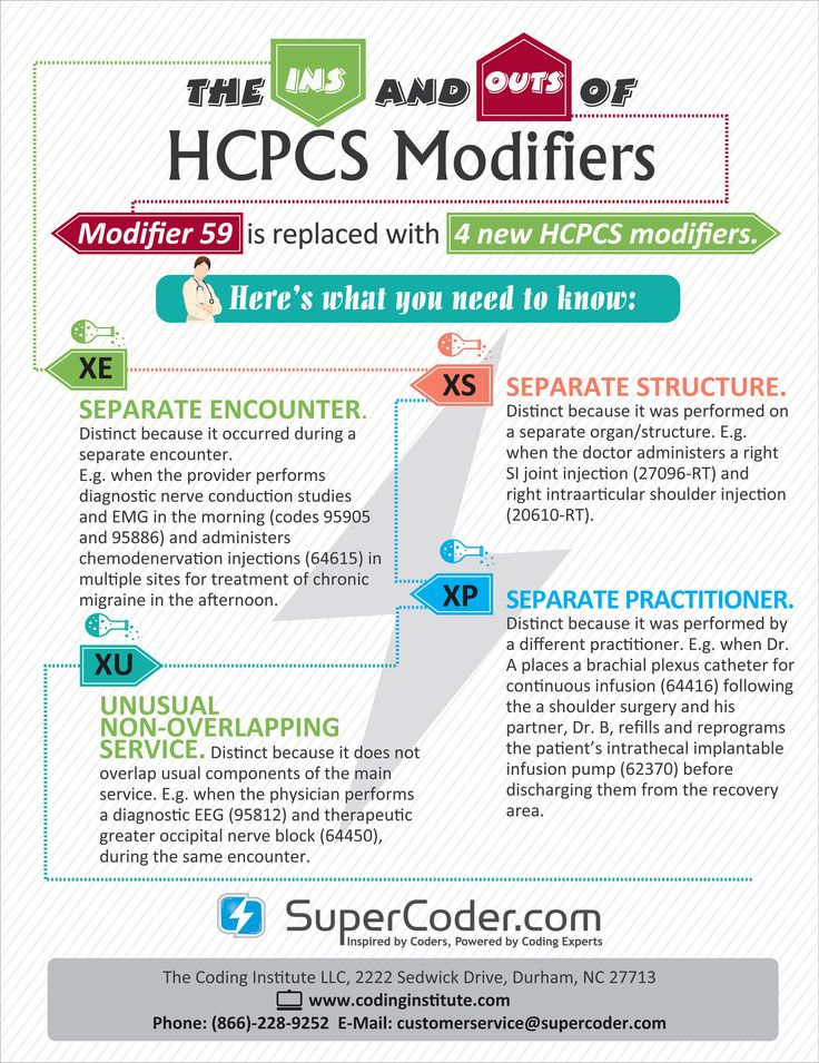 Look up 2015 HCPCS level II codes, crosswalk from #HCPCS to #CPTcodes, check CPT modifiers, and get complete code usage advice to boost supply and drug revenue