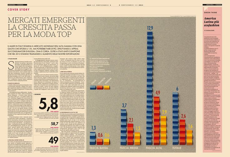 Italian Shares in the Higher Segment of Fashion Market #handmade #data #visualization @24moda