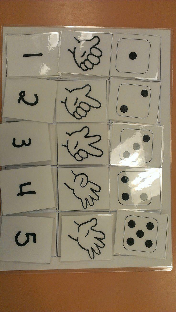 Asociar números a diferentes representaciones