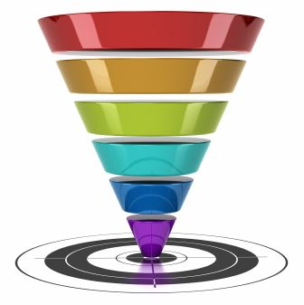 Introduction To Conversion Optimization