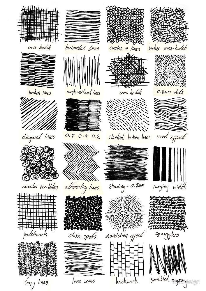 "Taji Joseph on Instagram: ""Pencil Shading Techniques"" – Alaskacrochet.com"