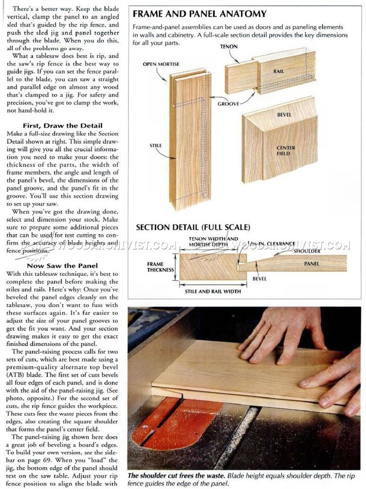 2419 Frame and Panel on Table Saw - Cabinet Door Construction ...