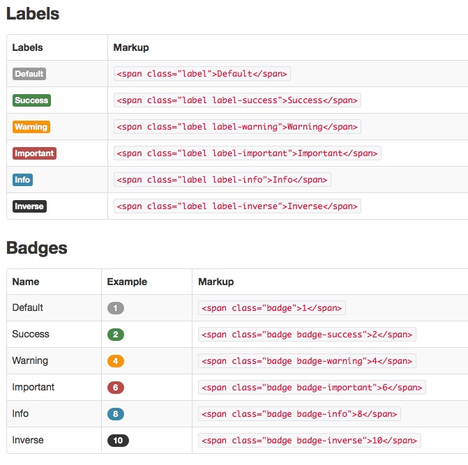 Bootstrap labels and badges.