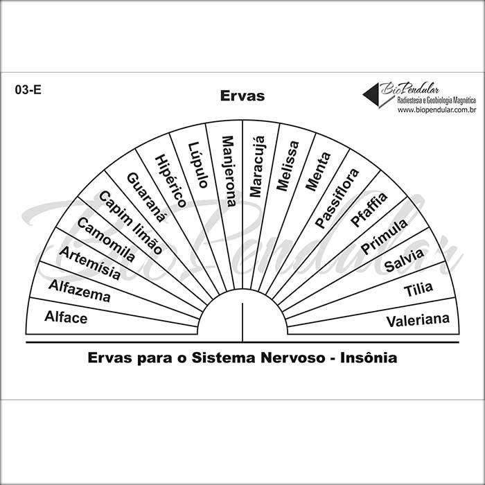 Gráficos 03-E