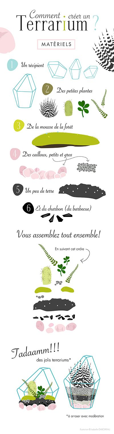 30 best DIY images on Pinterest Home ideas, Craft ideas and Bricolage - Prix Gros Oeuvre Maison M