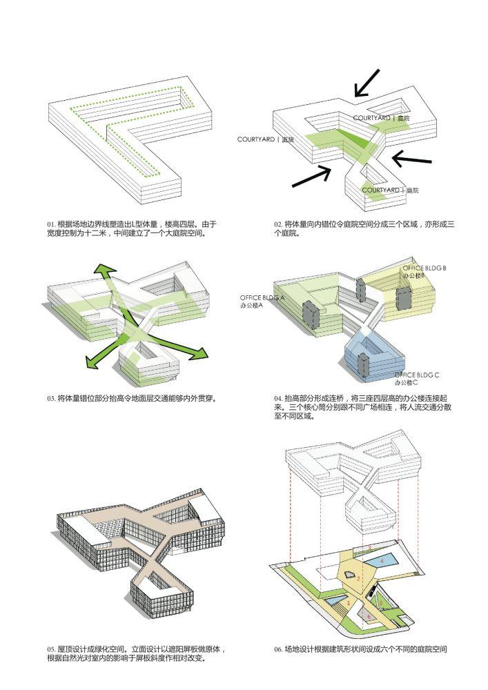Axo Dia Shanghai Hongqiao Cbd Office Headquarters Building Lycs Architecture