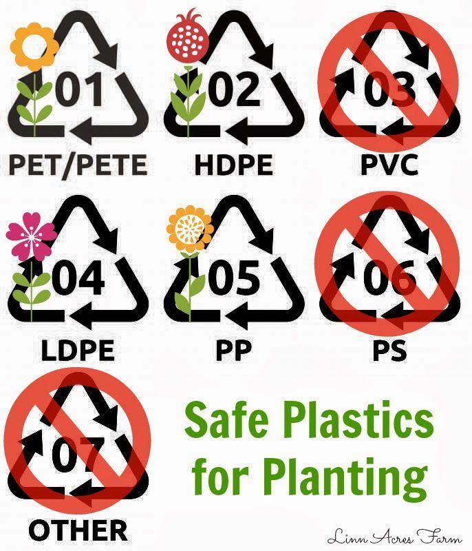 Linn Acres Farm: Reusing Plastic Containers for Plants