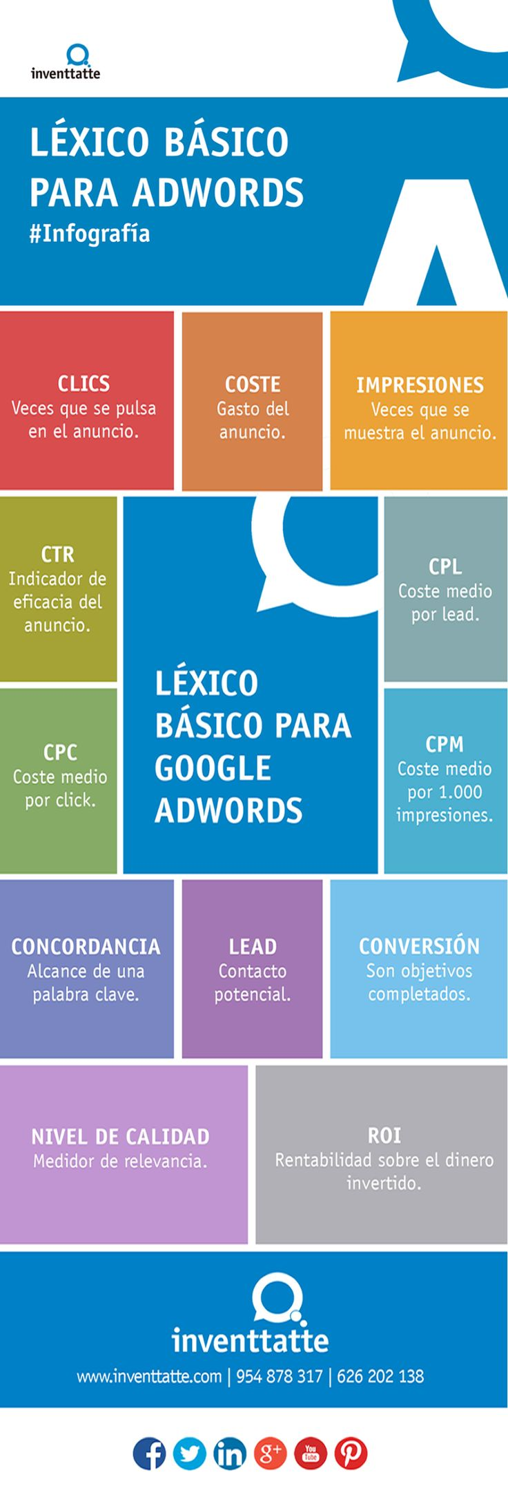 Léxico básico para Google Adwords #infografia #infographic #marketing