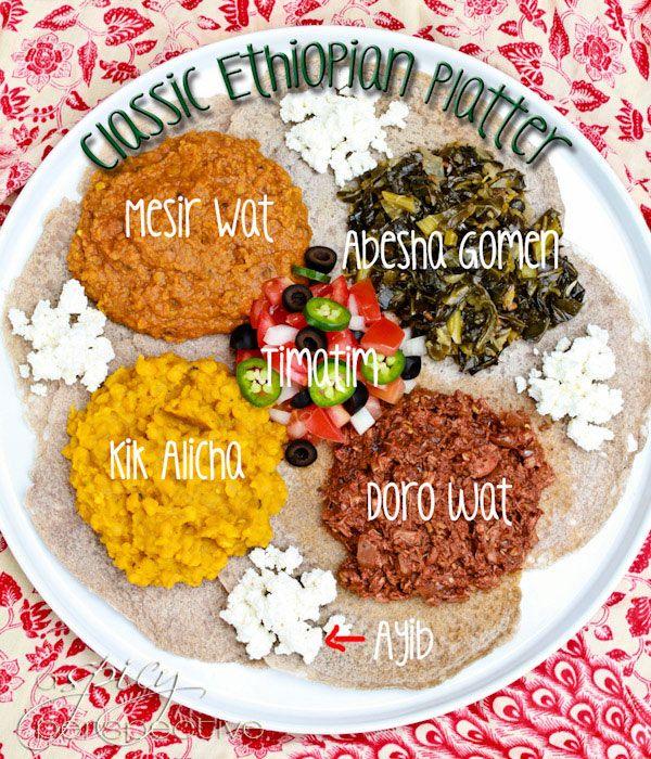 Amazing Ethiopian Recipes: Doro Wat and Injera Recipe