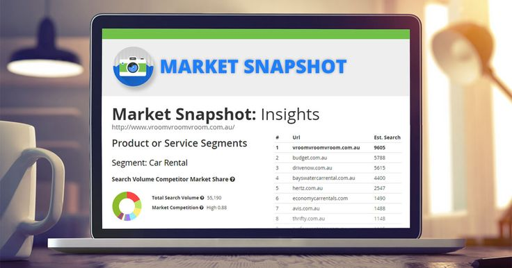 Find out how many clicks your competitors are getting on Google, who the top 10 market leaders are in your industry, what opportunity exists to increase traffic to your website and much more . . . Try our FREE MARKET ANALYSIS TOOL.