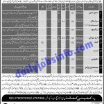 Pak Army Jobs in Combined Military Hospital, CMH Hyderabad