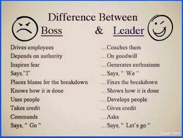 Photo of the day: Boss Vs Leader : http://www.thehansindia.com/posts/index/2014-07-22/Photo-of-the-day-Boss-Vs-Leader-102584