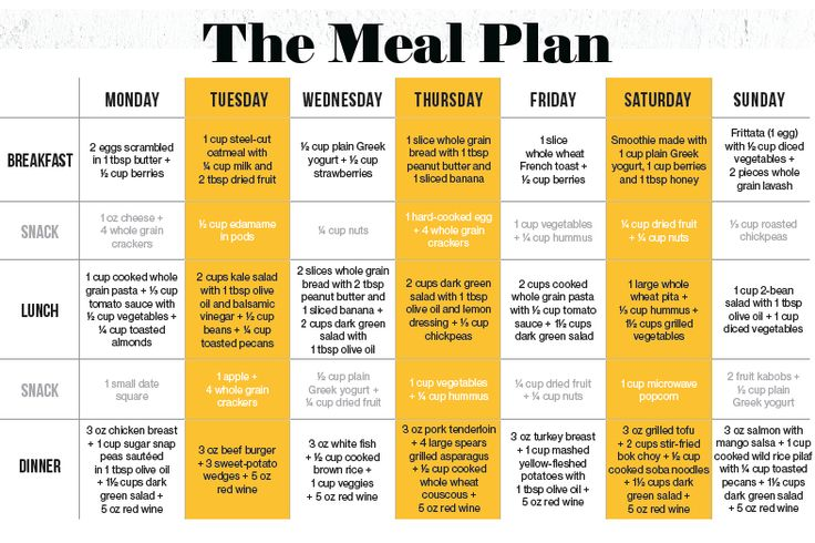 20 best images about Special Menus on Pinterest | Dash ...