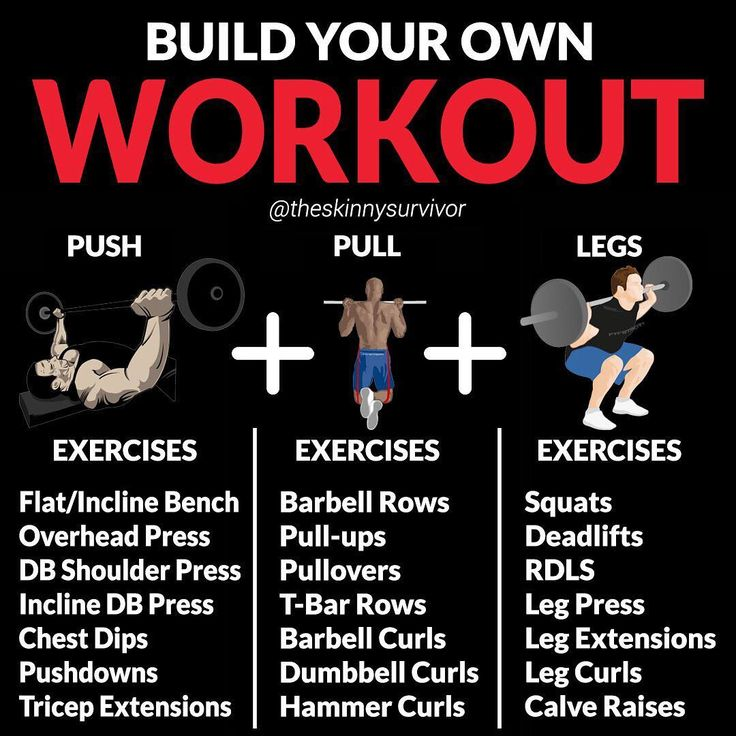 Best routine for muscle growth