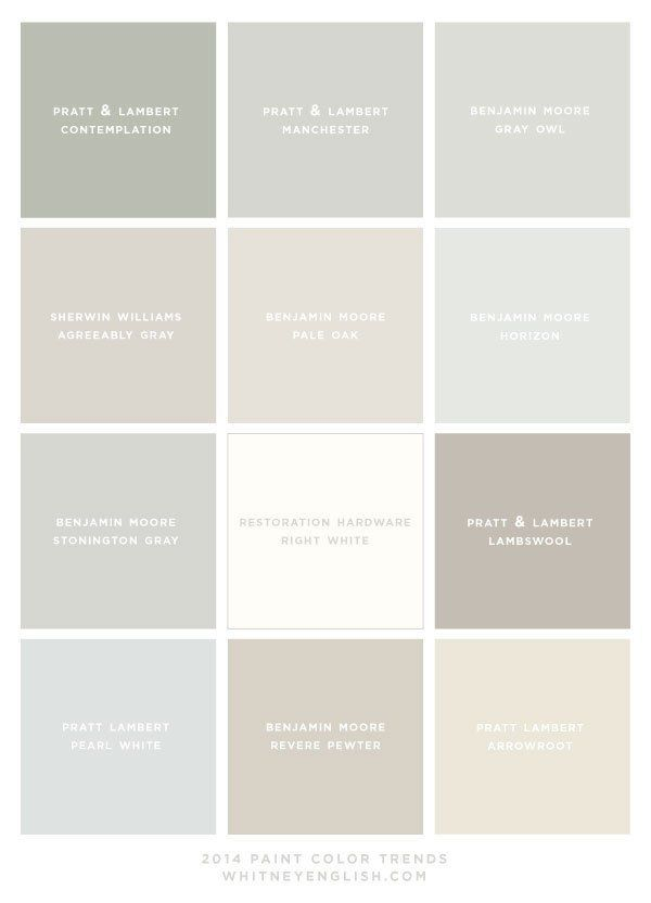Paint Color Trends for 2014.
