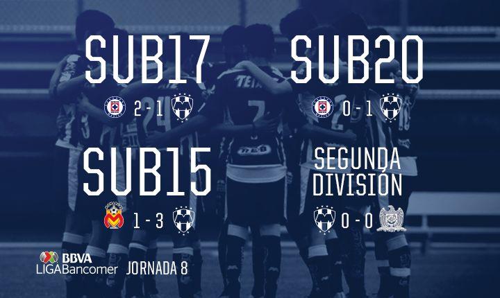 Rayados Sub 20 y Sub 15 triunfan en Jornada 8 - Sitio Oficial del Club de Futbol Monterrey