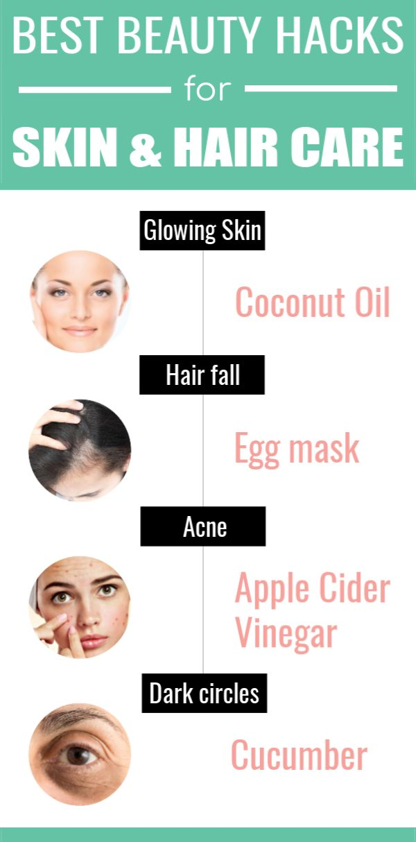 Home Remedy For Glowing Skin, Hair Fall, Pimples, and Dark Circles