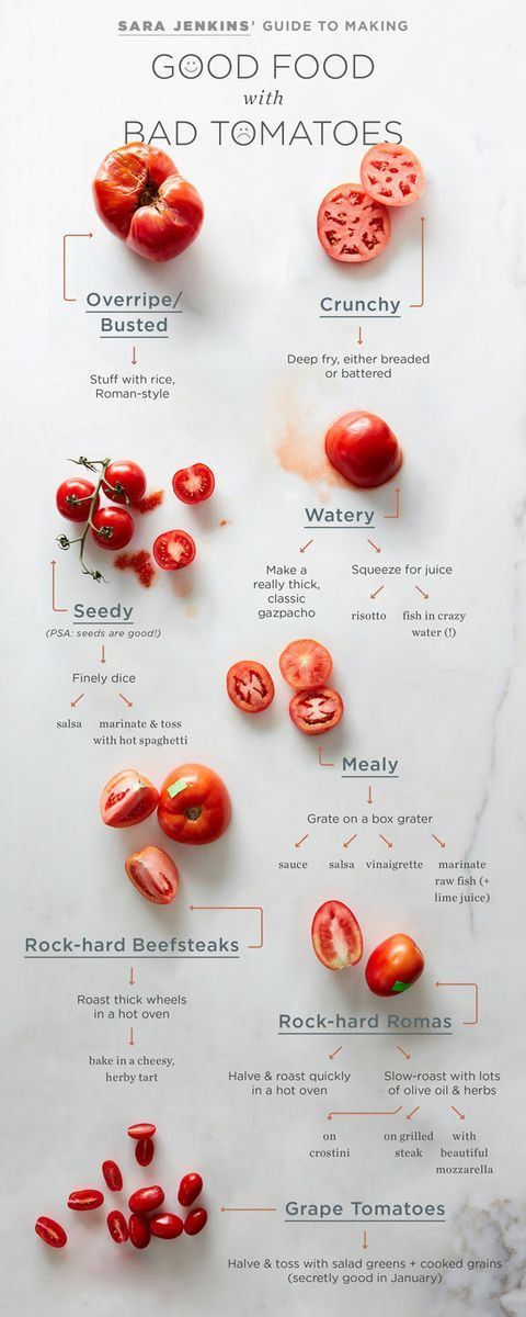 Sara Jenkins' Guide to Making Good Food with Bad Tomatoes