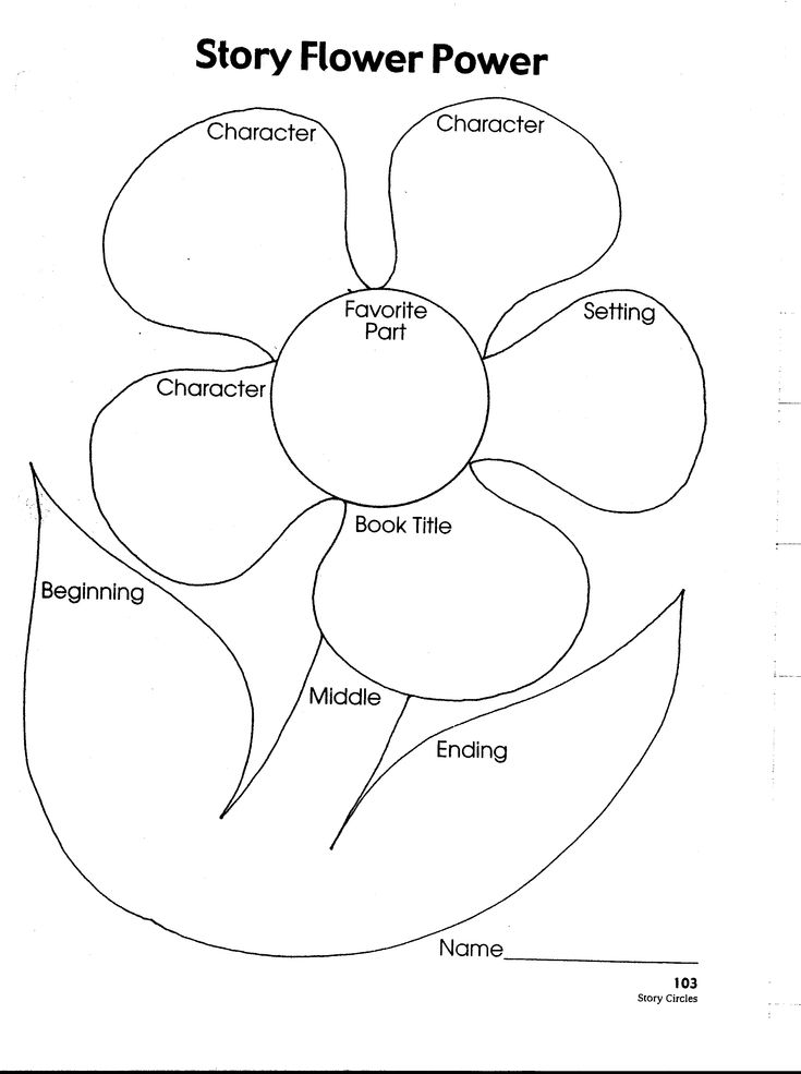 Graphic Organizers/Rubrics on Pinterest | Research report, Graphic ...
