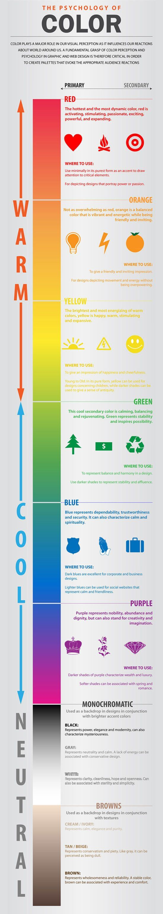 Cool colors web design - 30 Cheatsheets Infographics For Graphic Designers