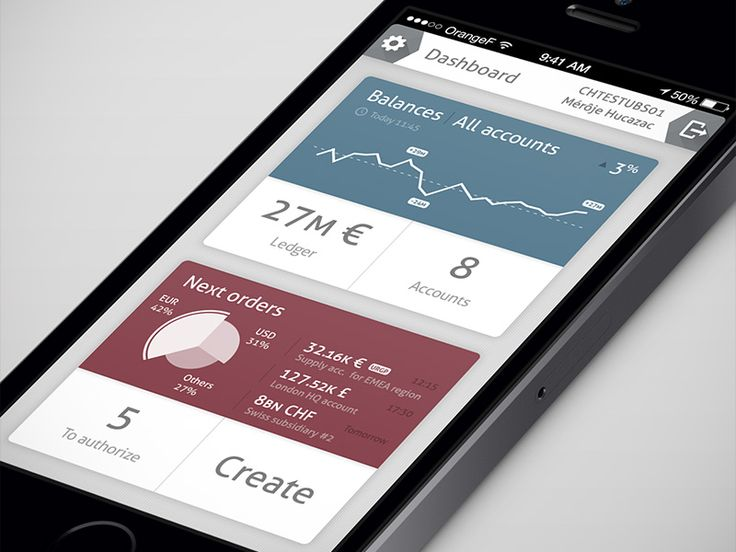 Mobile Banking Dashboard by Anthony Firka