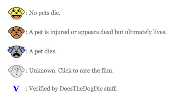 Does the Dog Die? Avoid any unnecessary surprise trauma to your fragile soul by cross-checking potential sad-animal-death movies here.