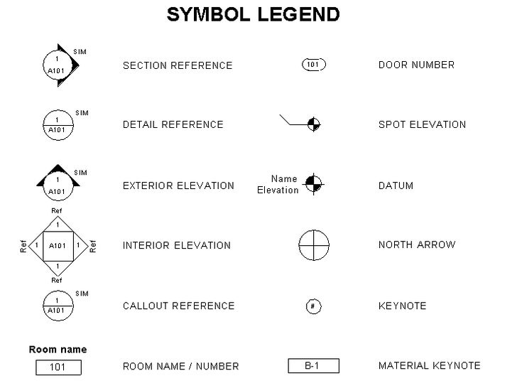Floor Plan Elevation Symbol : Elevation symbols google search d r a w pinterest